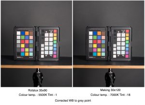 Elinchrom Rotalux softbox review colour shift