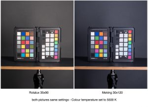 Elinchrom Rotalux 35x90 softbox review colour shift uncorrected